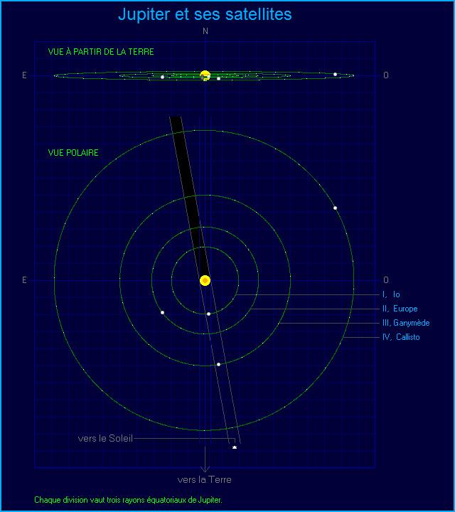 Le planétaire - Page 33 Position_soleil
