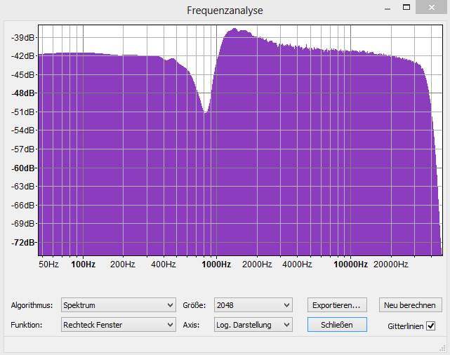 Analys_HP%2BHP_01.PNG