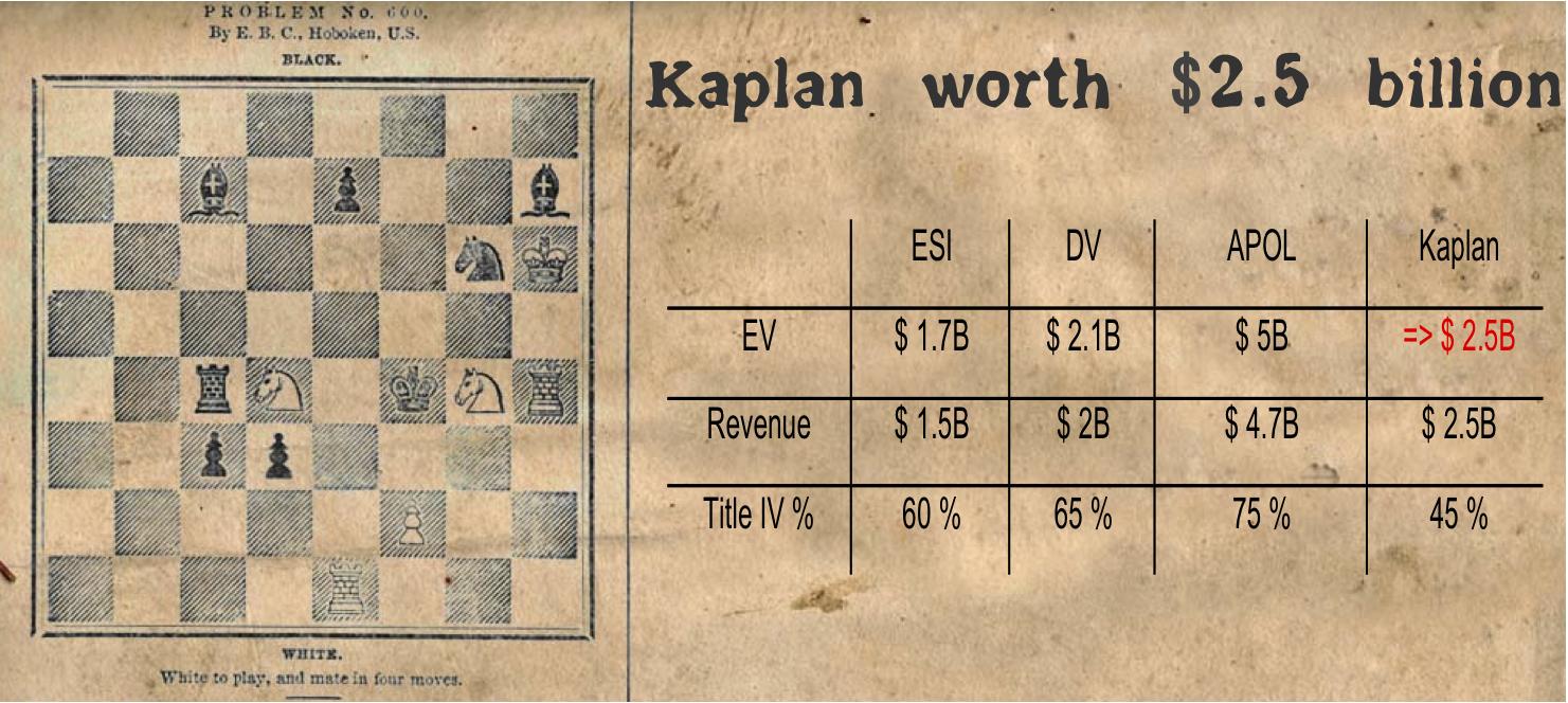 WaPoKaplan.png?psid=1