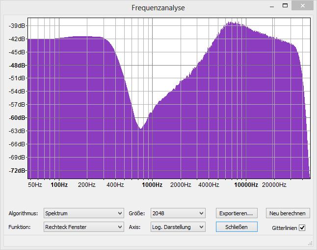 Analys_HP%2BHP_02.PNG