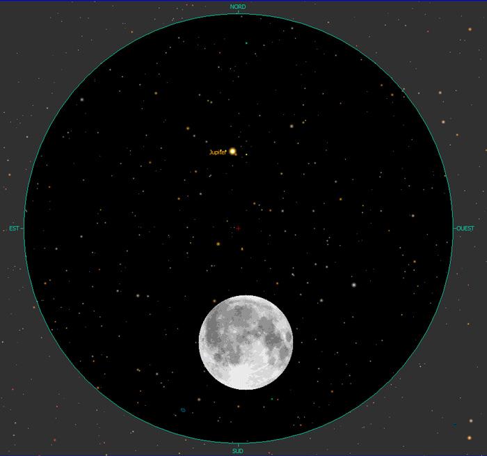Les planètes 29nov