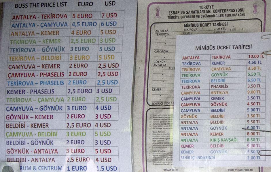 Где выгоднее курс доллара