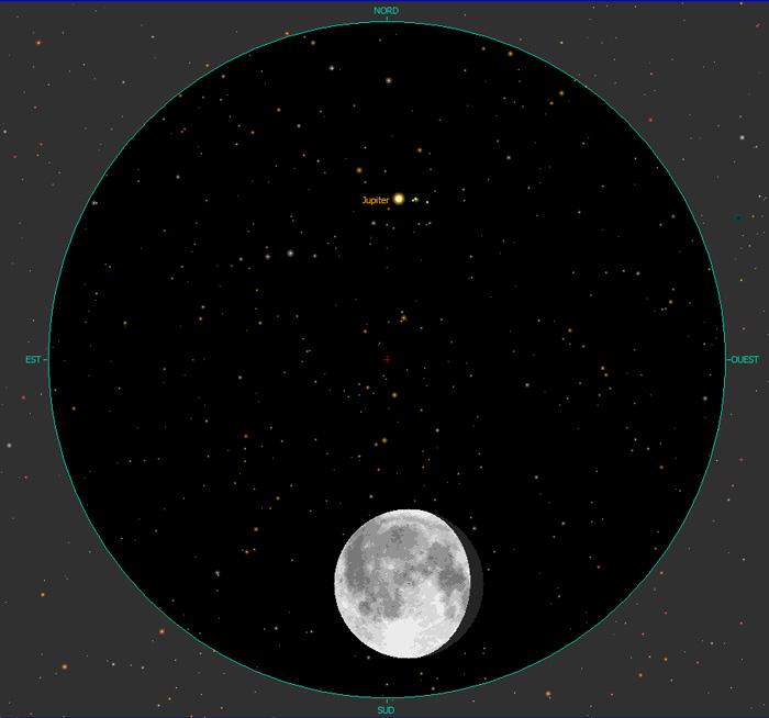 Les planètes 2nov